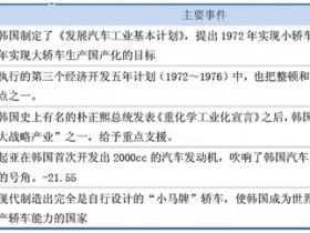 韩国汽车企业、汽车工业的发展道路